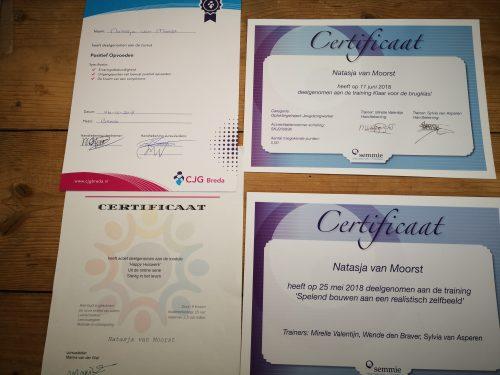 certificaten zelfbeeld, huiswerktips, zelfbeeld